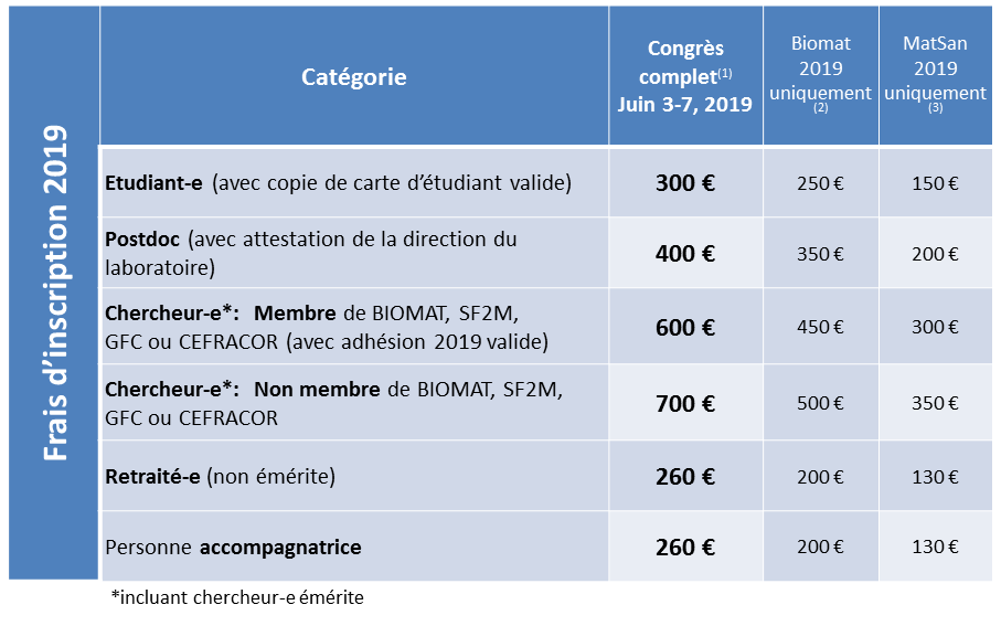 Tableau de tarifs JA2019